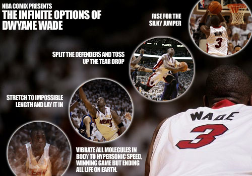 Dwyane wade funny and d wade is too into voltagebd Gallery